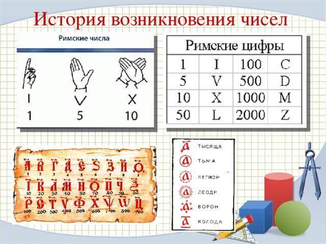 история возникновения числа в картинках