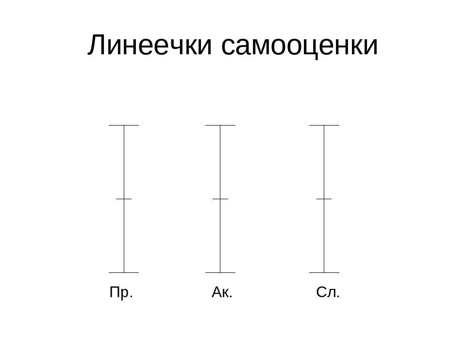 Оценочные шкалы картинки