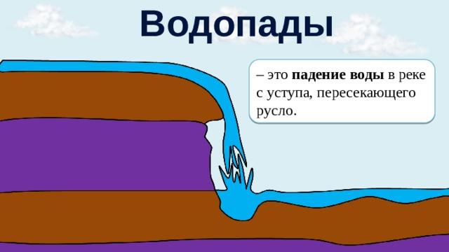 Водопады – это падение воды в реке с уступа, пересекающего русло.